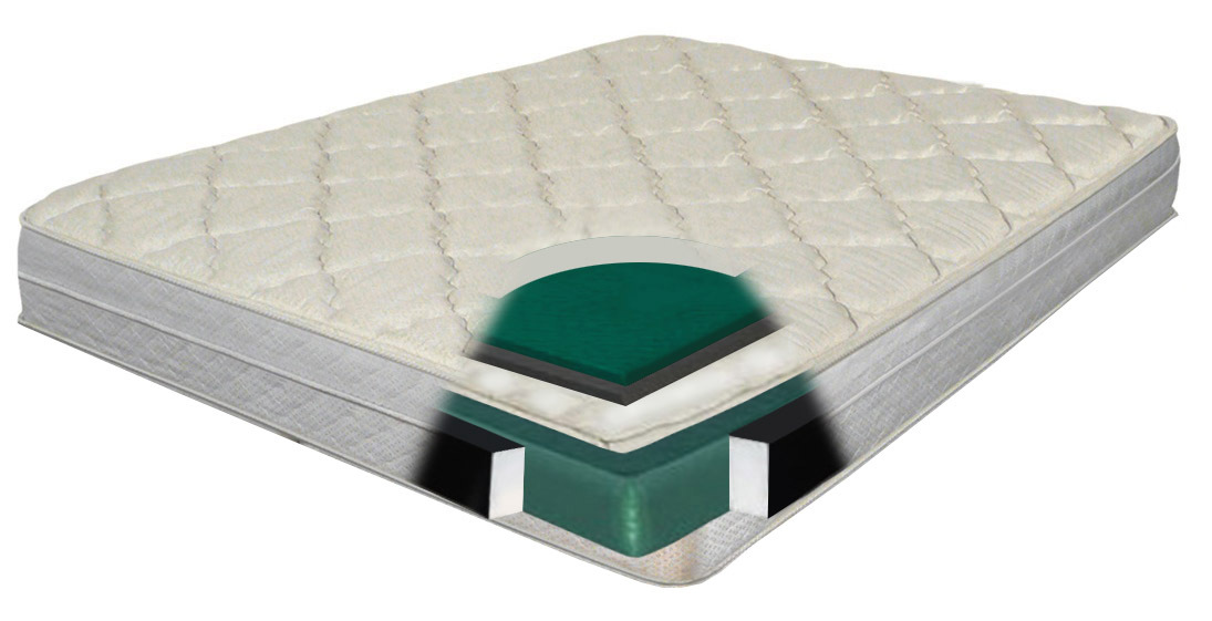 Choose An Rv Mattress Type Size